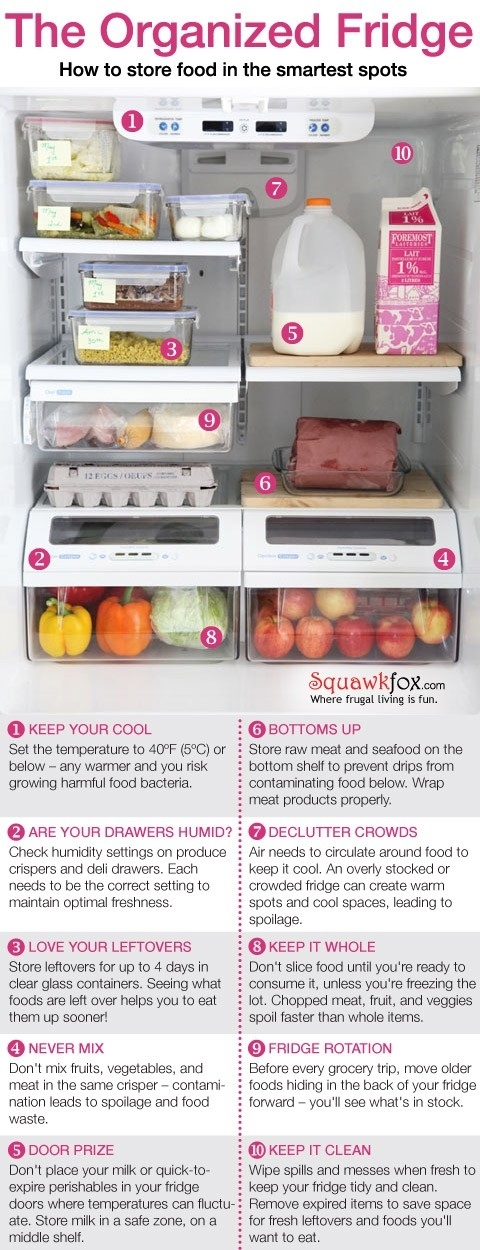 How To Organize Your Refrigerator 187 Penelopes Oasis