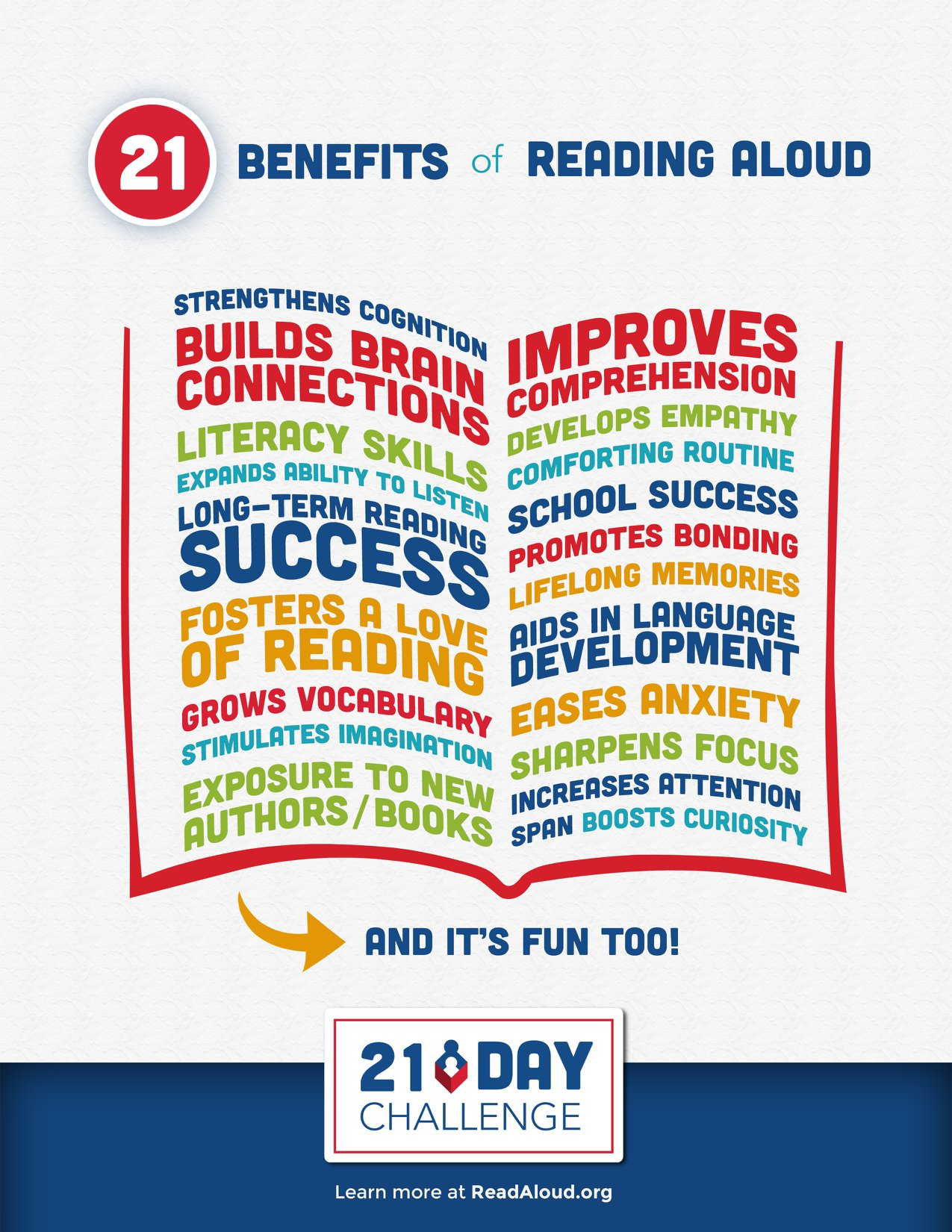 benefits of reading aloud with kids